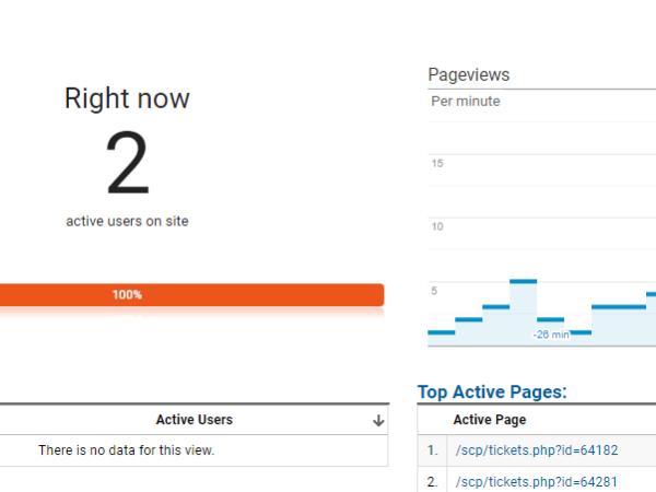 Add Google Analytics to OSTicket