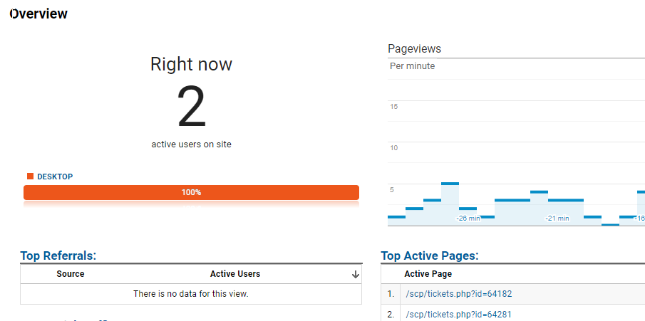 Add Google Analytics to OSTicket