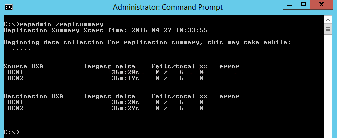 Create a Domain replication report via script